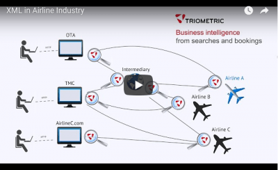 XML Airline Industry Video
