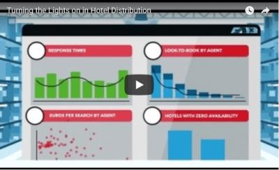 Hotel Distribution Video