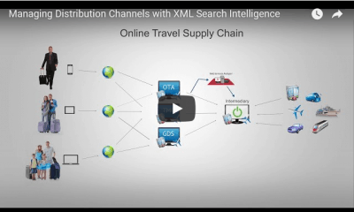 Distribution Channels XML Search Intelligence Video