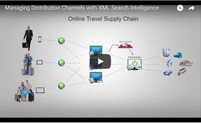 Distribution Channels XML Search Intelligence Video
