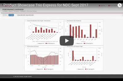 product showcase trio express for NDC video